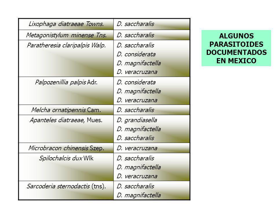 ALGUNOS PARASITOIDES DOCUMENTADOS EN MEXICO