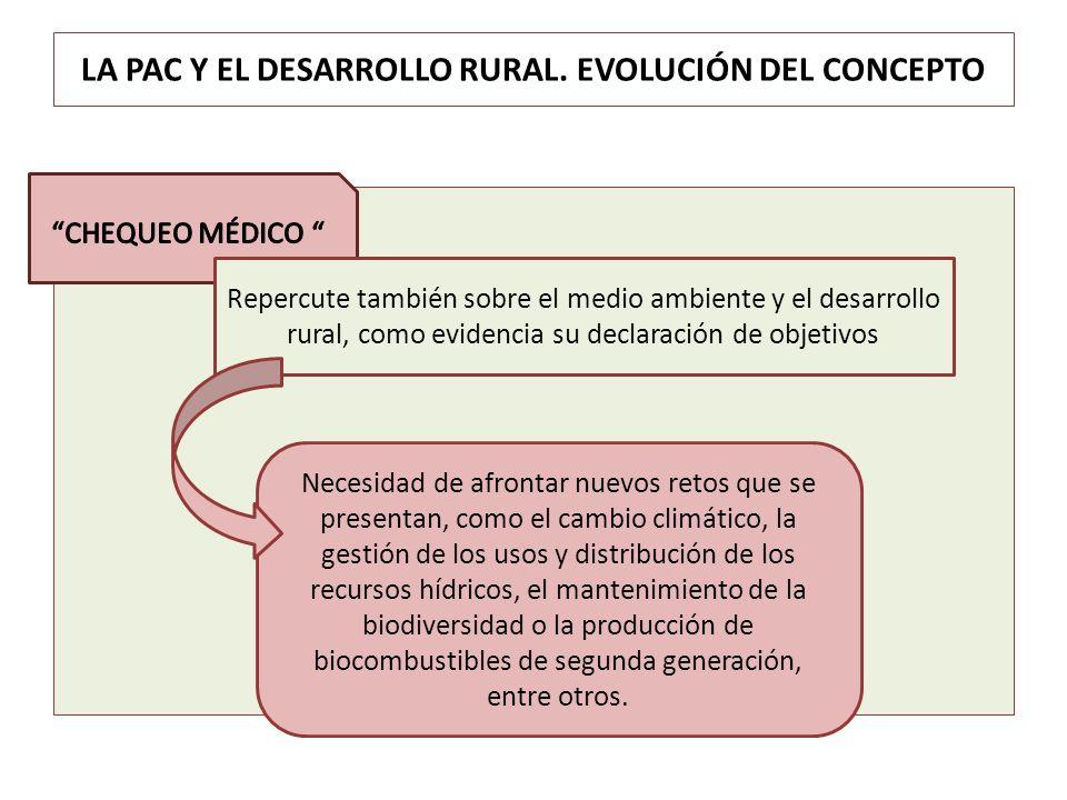 LA PAC Y EL DESARROLLO RURAL. EVOLUCIÓN DEL CONCEPTO