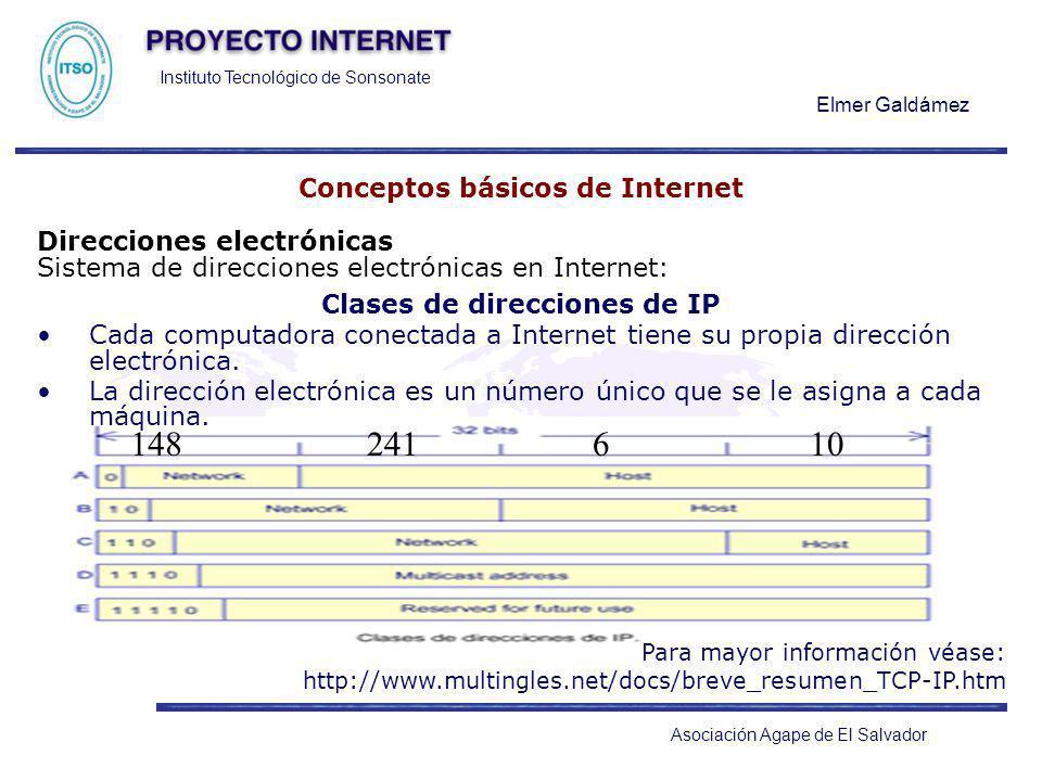 Clases de direcciones de IP