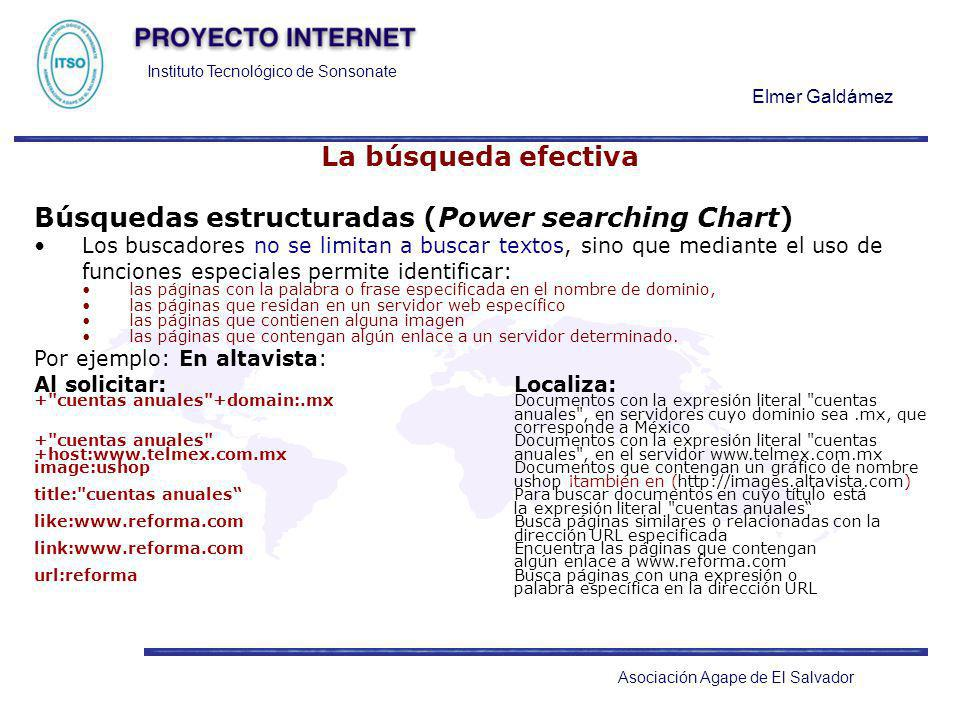 Búsquedas estructuradas (Power searching Chart)