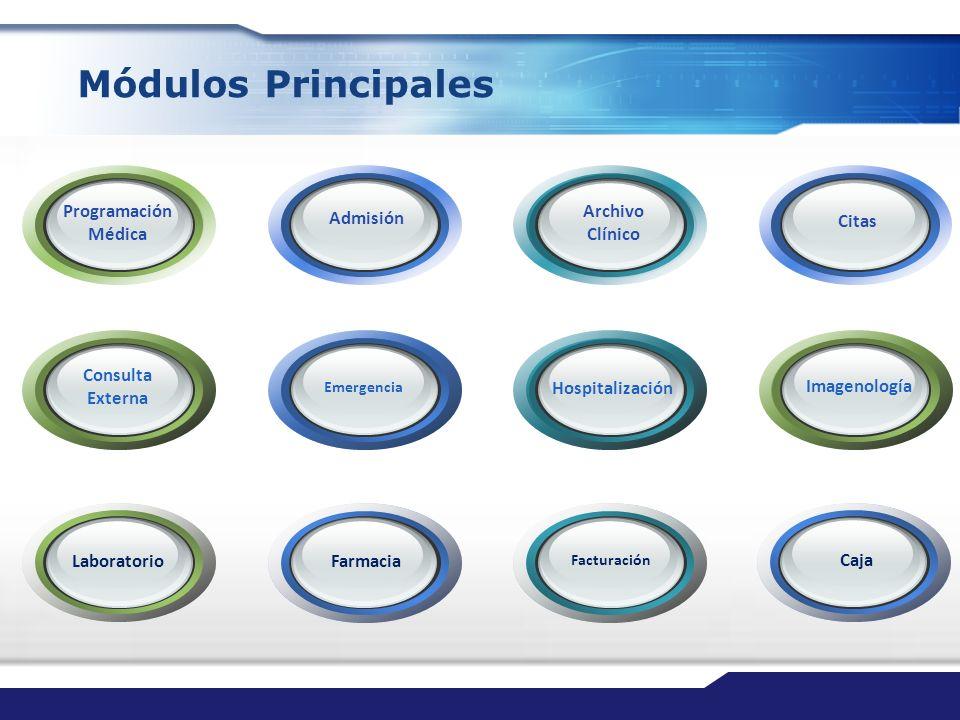Módulos Principales Programación Médica Admisión Archivo Clínico Citas