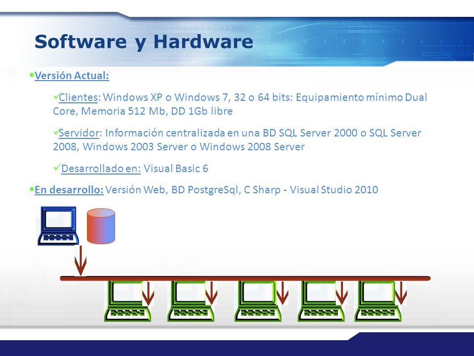 Software y Hardware Versión Actual: