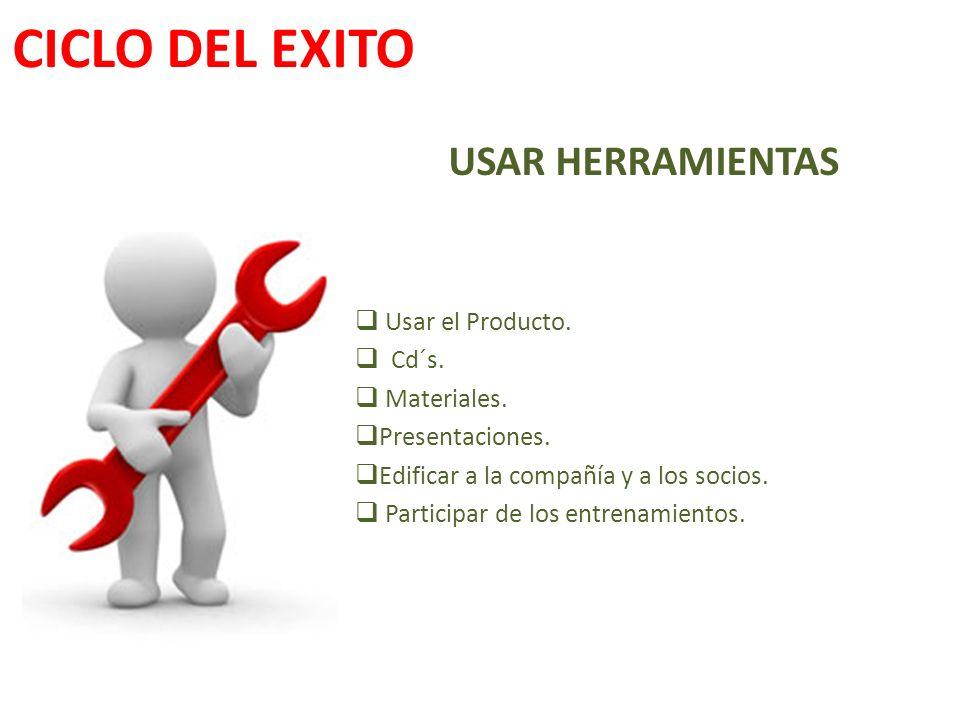 CICLO DEL EXITO USAR HERRAMIENTAS Usar el Producto. Cd´s. Materiales.
