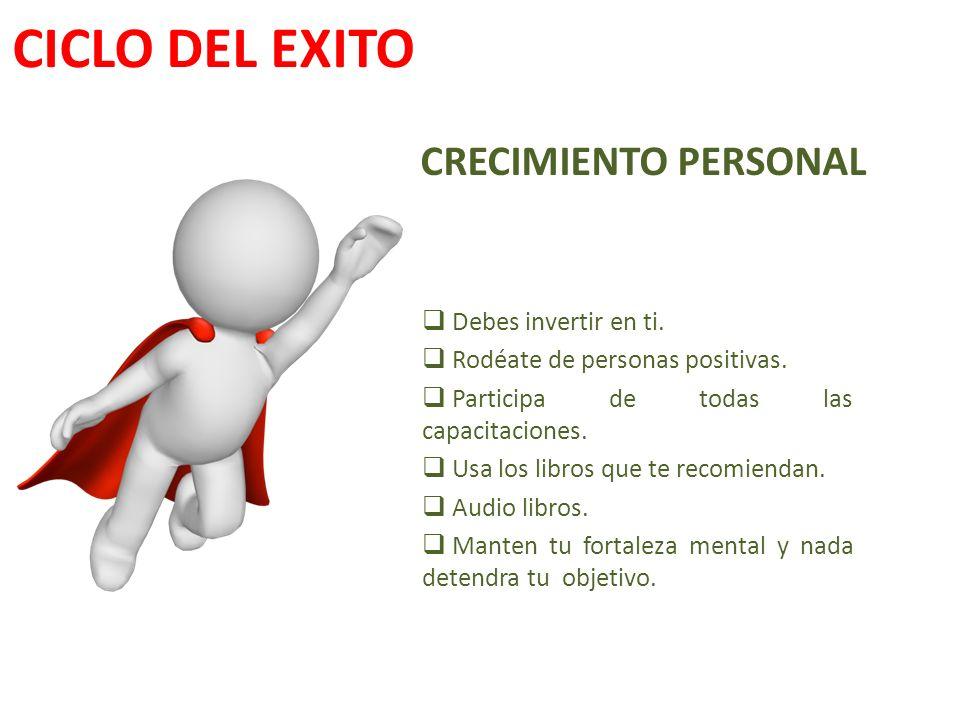 CICLO DEL EXITO CRECIMIENTO PERSONAL Debes invertir en ti.