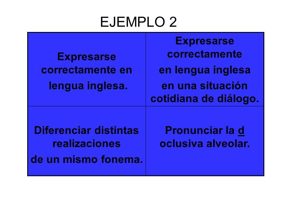 EJEMPLO 2 Expresarse correctamente en lengua inglesa.