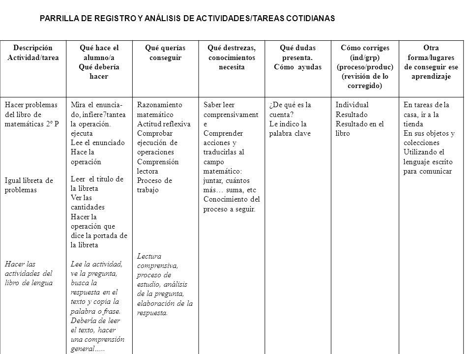 PARRILLA DE REGISTRO Y ANÁLISIS DE ACTIVIDADES/TAREAS COTIDIANAS