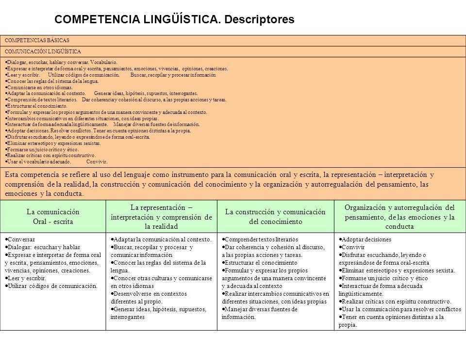 COMPETENCIA LINGÜÍSTICA. Descriptores