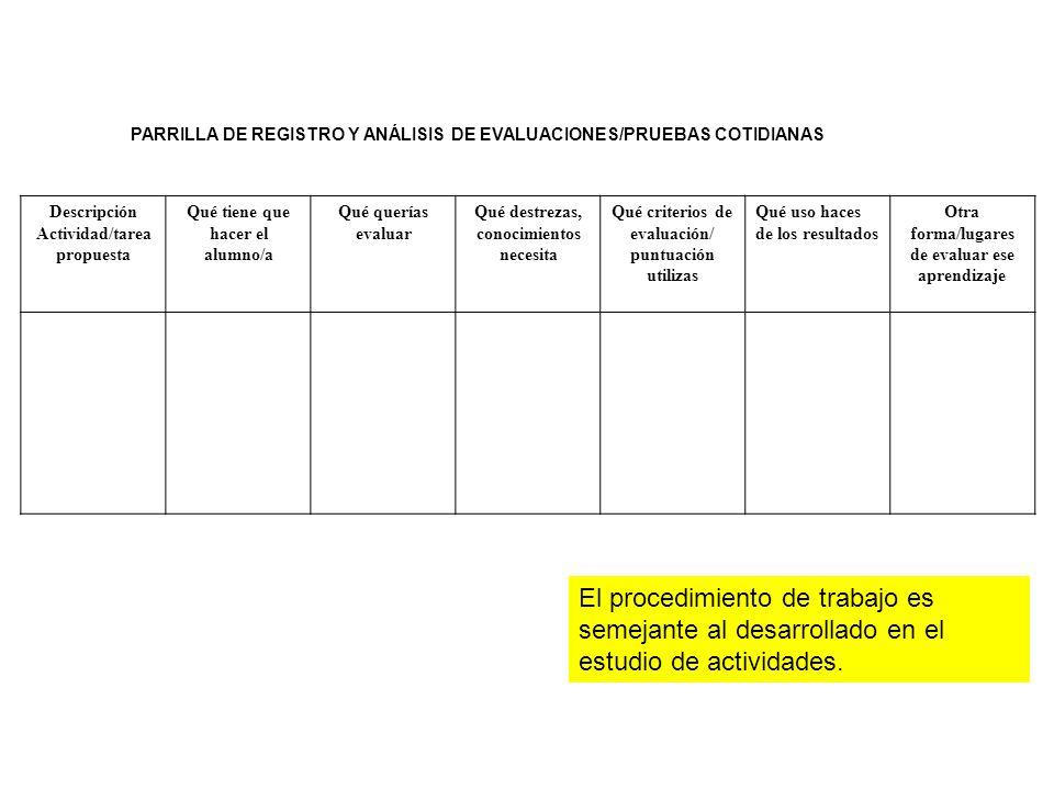 PARRILLA DE REGISTRO Y ANÁLISIS DE EVALUACIONES/PRUEBAS COTIDIANAS