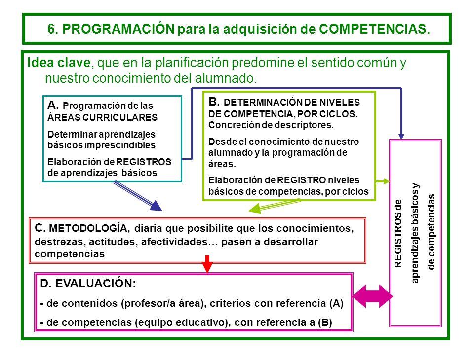 6. PROGRAMACIÓN para la adquisición de COMPETENCIAS.