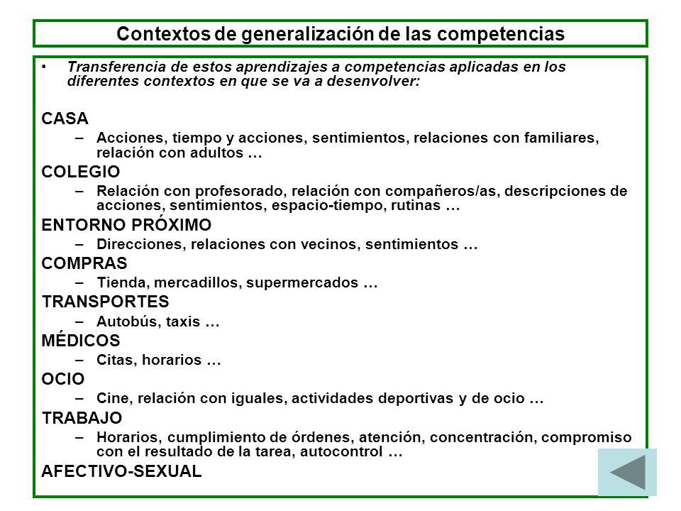 Contextos de generalización de las competencias