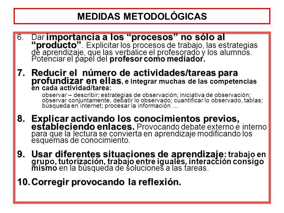 MEDIDAS METODOLÓGICAS