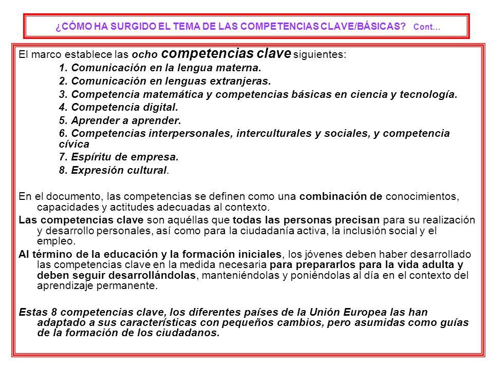 ¿CÓMO HA SURGIDO EL TEMA DE LAS COMPETENCIAS CLAVE/BÁSICAS Cont…