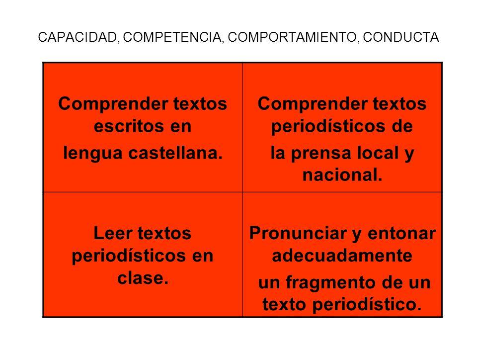 CAPACIDAD, COMPETENCIA, COMPORTAMIENTO, CONDUCTA