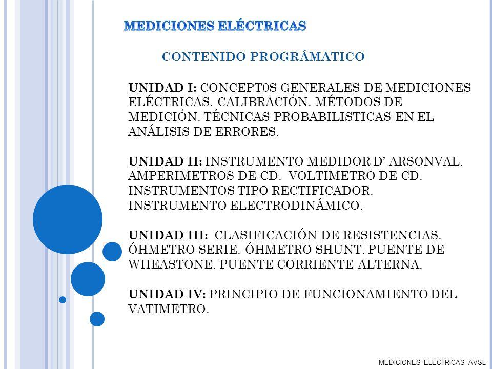 MEDICIONES ELÉCTRICAS CONTENIDO PROGRÁMATICO