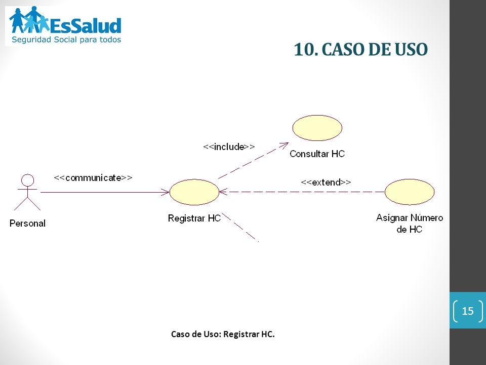 Caso de Uso: Registrar HC.