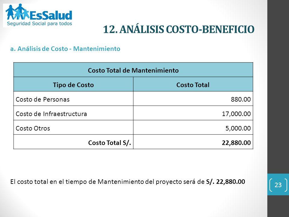 12. ANÁLISIS COSTO-BENEFICIO
