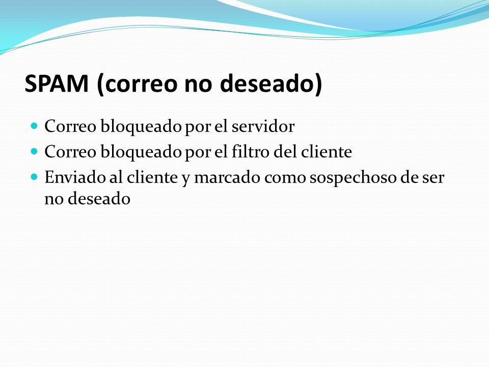SPAM (correo no deseado)