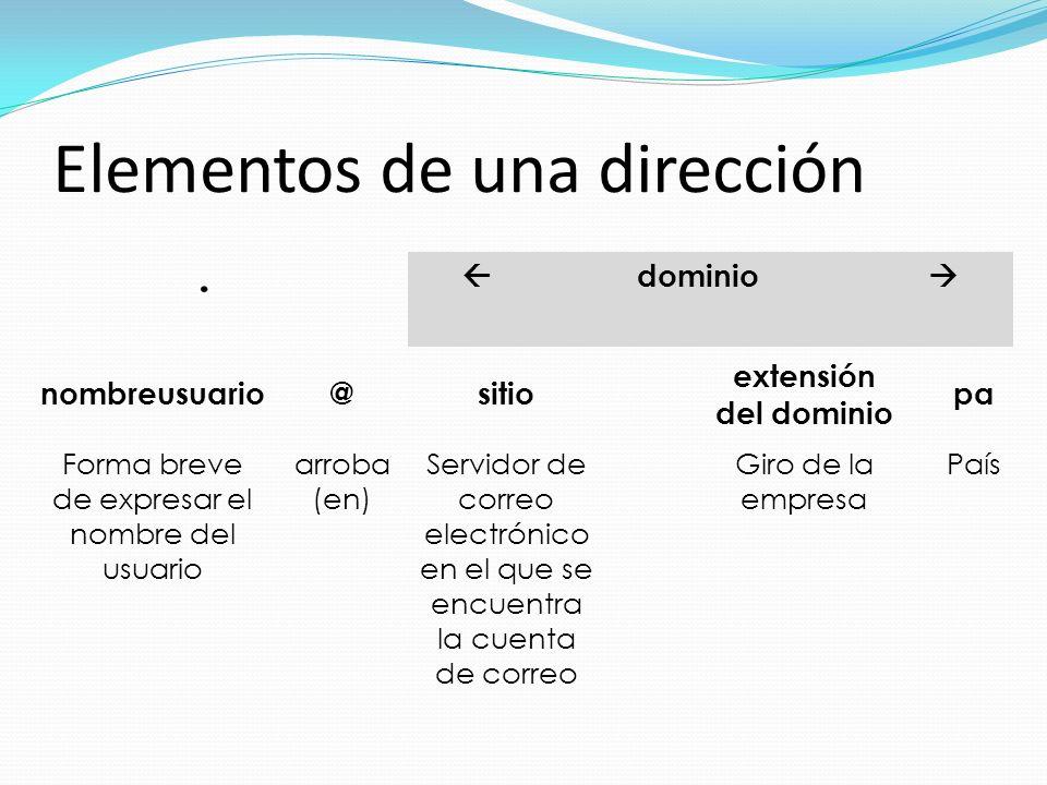 Elementos de una dirección