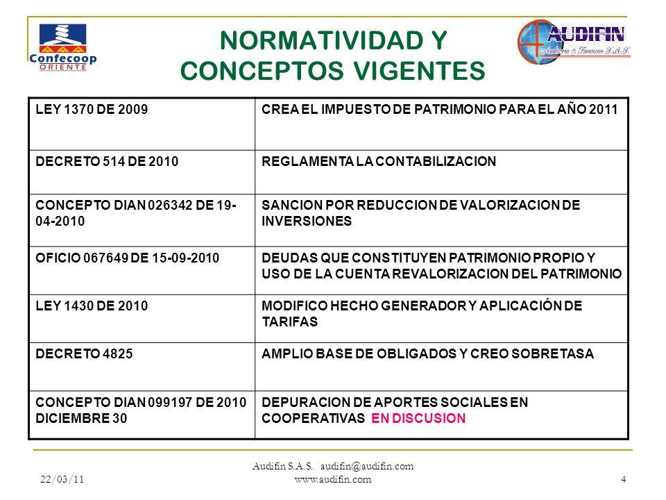 NORMATIVIDAD Y CONCEPTOS VIGENTES