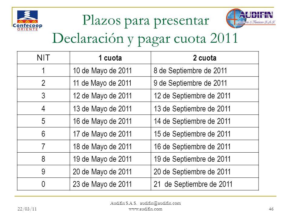 Plazos para presentar Declaración y pagar cuota 2011