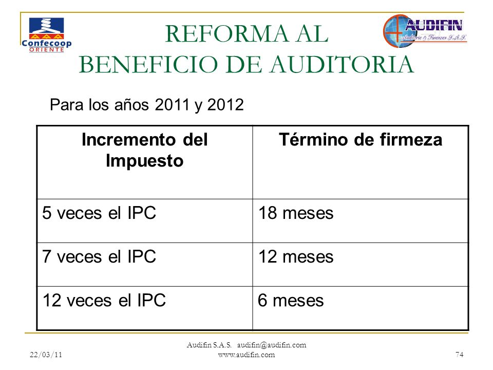 REFORMA AL BENEFICIO DE AUDITORIA