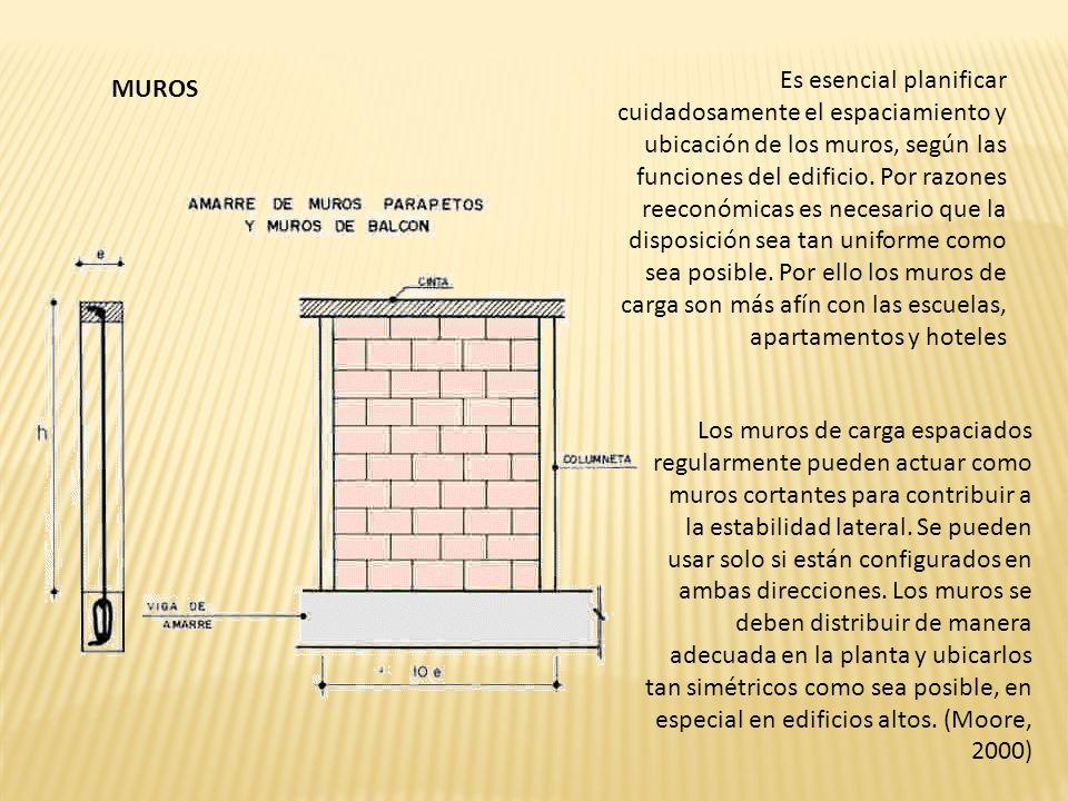 Es esencial planificar cuidadosamente el espaciamiento y ubicación de los muros, según las funciones del edificio. Por razones reeconómicas es necesario que la disposición sea tan uniforme como sea posible. Por ello los muros de carga son más afín con las escuelas, apartamentos y hoteles