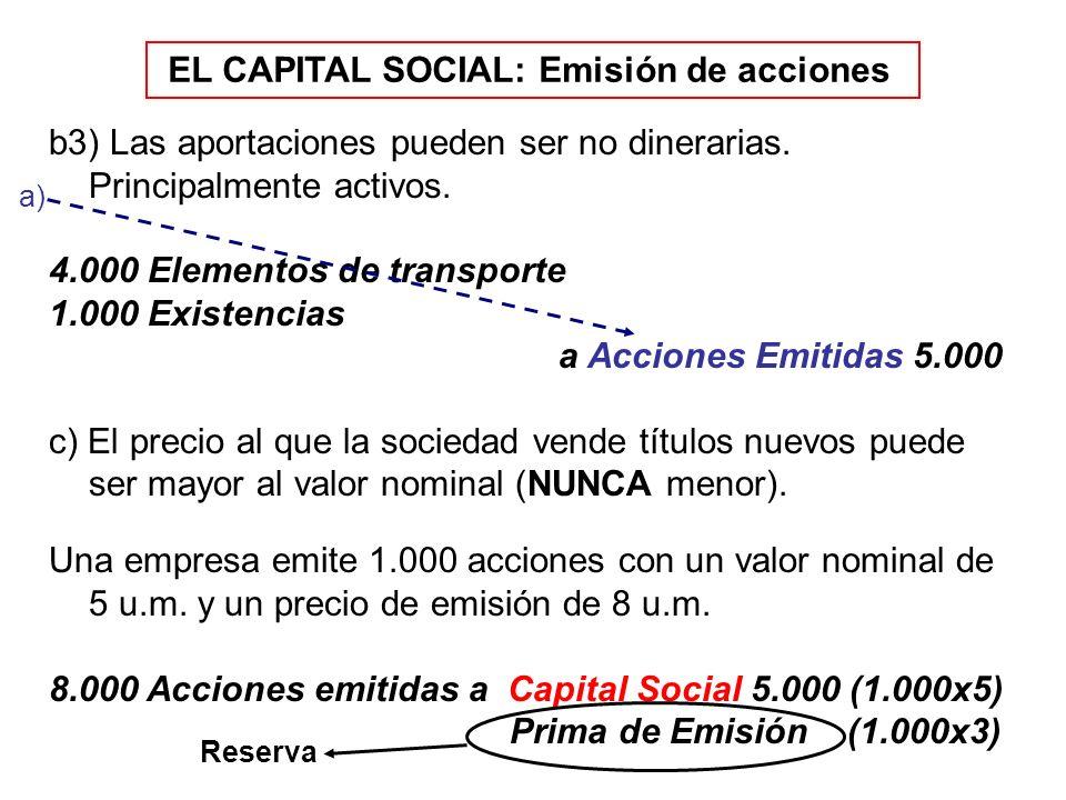 EL CAPITAL SOCIAL: Emisión de acciones