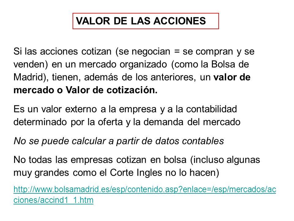 VALOR DE LAS ACCIONES