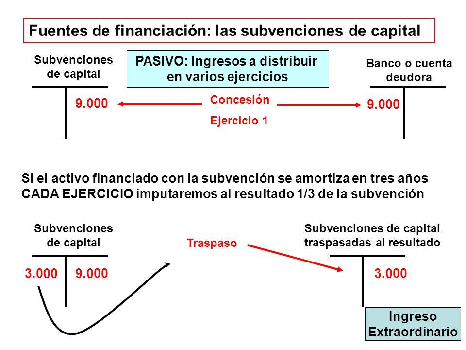 Subvenciones de capital