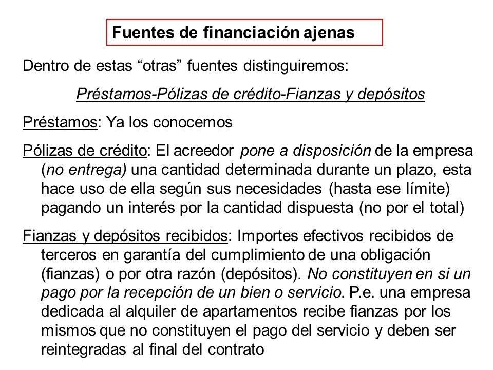 Préstamos-Pólizas de crédito-Fianzas y depósitos