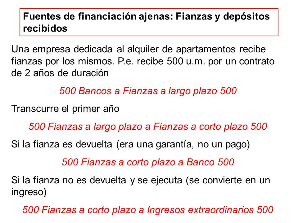 Fuentes de financiación ajenas: Fianzas y depósitos recibidos
