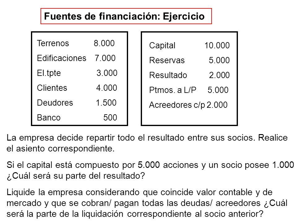 Fuentes de financiación: Ejercicio