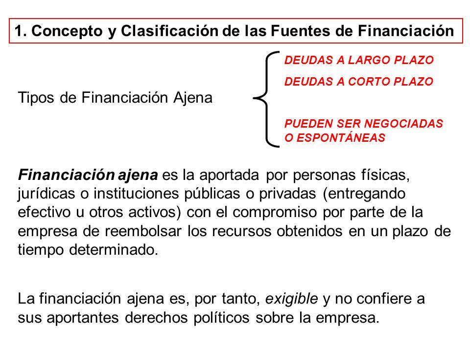 1. Concepto y Clasificación de las Fuentes de Financiación