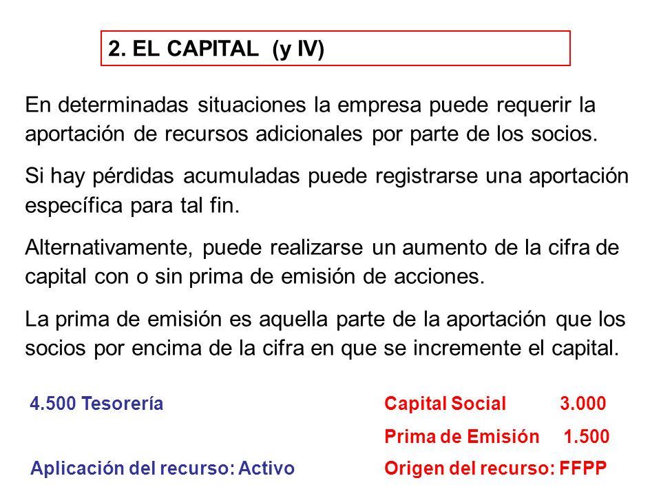 2. EL CAPITAL (y IV) En determinadas situaciones la empresa puede requerir la aportación de recursos adicionales por parte de los socios.