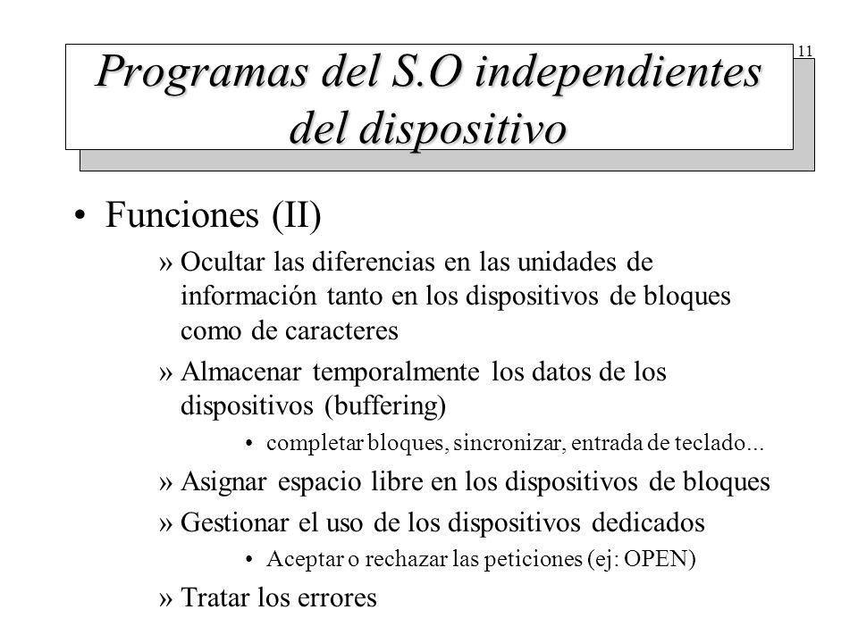 Programas de usuario Funciones de biblioteca