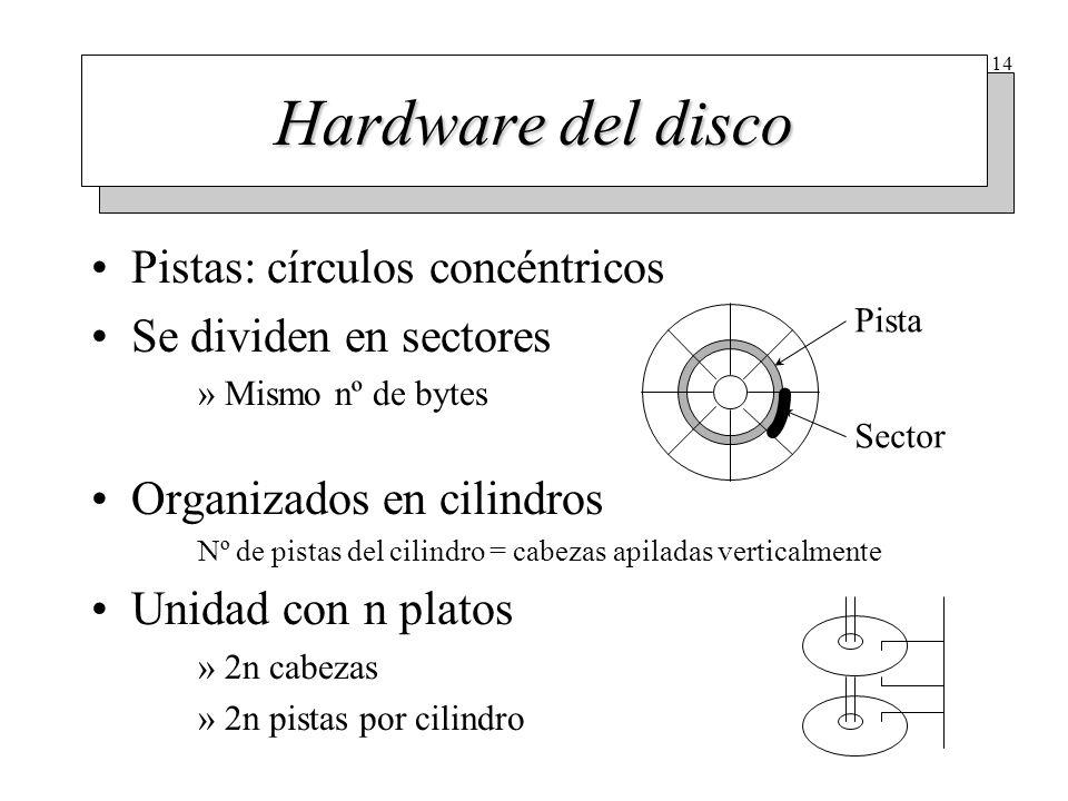 Característica del dispositivo