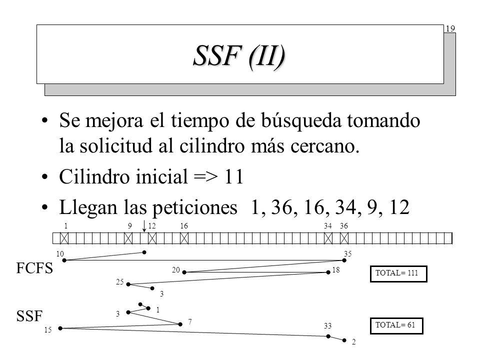 Problemas de SSF El brazo tiende a quedarse en el centro para discos sobrecargados.
