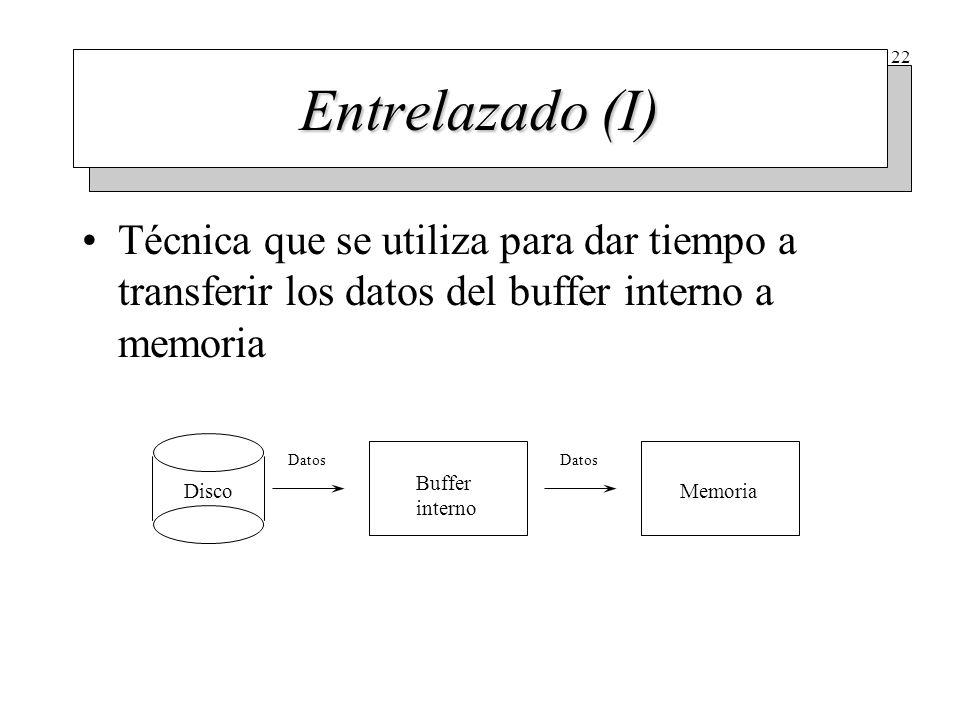 entrelazado (II) Factor de entrelazado: Entrelazado simple