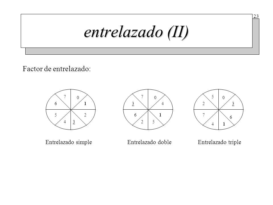 Otras optimizaciones Optimización en la latencia de rotación