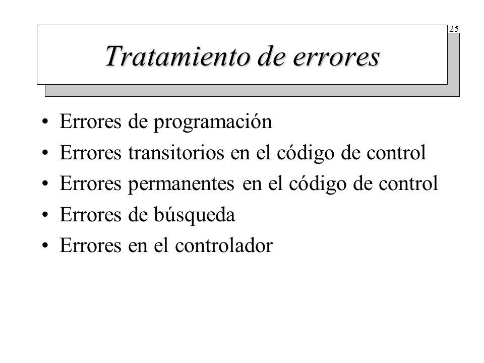 Errores de programación