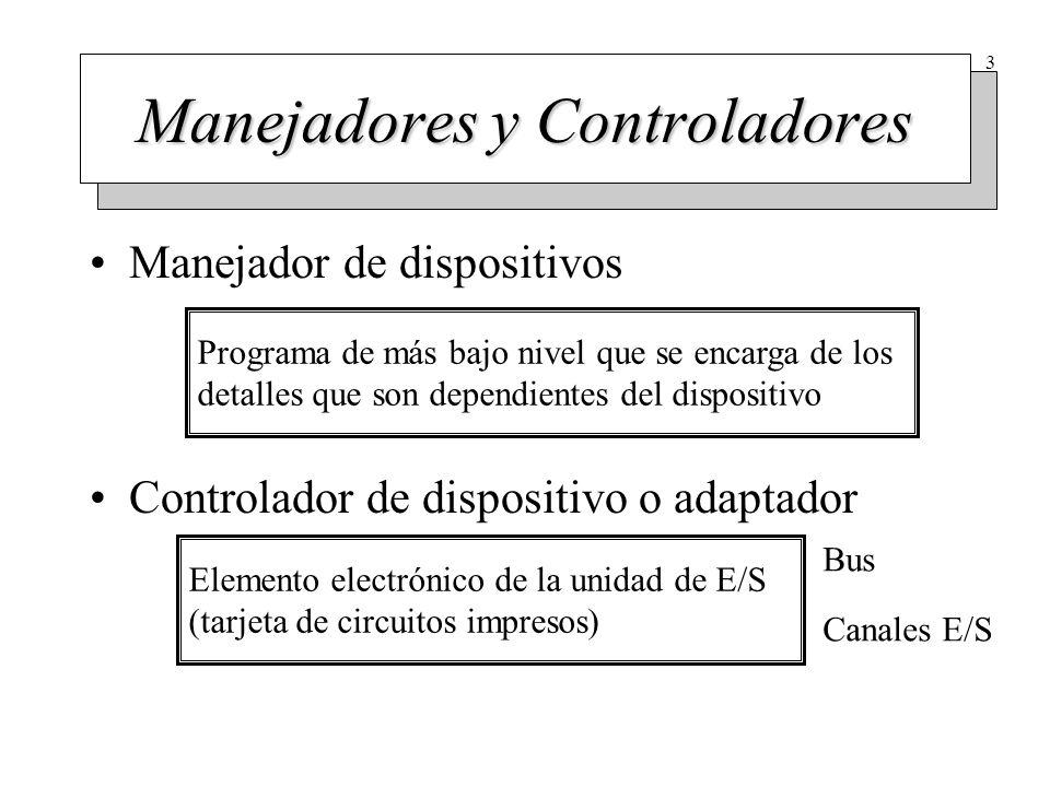 Registros Forman parte del espacio normal de direcciones de la memoria