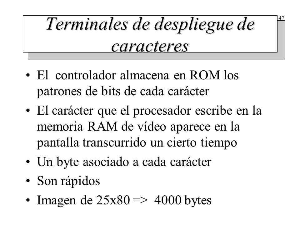 Terminales de mapas de bits