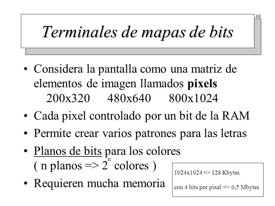 Programación del terminal