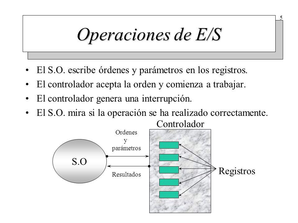 2. Software de E/S Objetivos de la programación de la E/S
