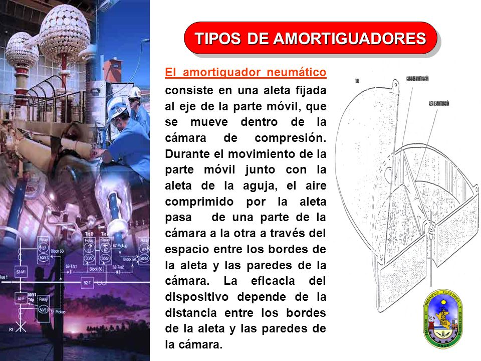 TIPOS DE AMORTIGUADORES