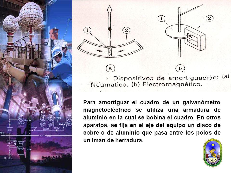 Para amortiguar el cuadro de un galvanómetro magnetoeléctrico se utiliza una armadura de aluminio en la cual se bobina el cuadro.