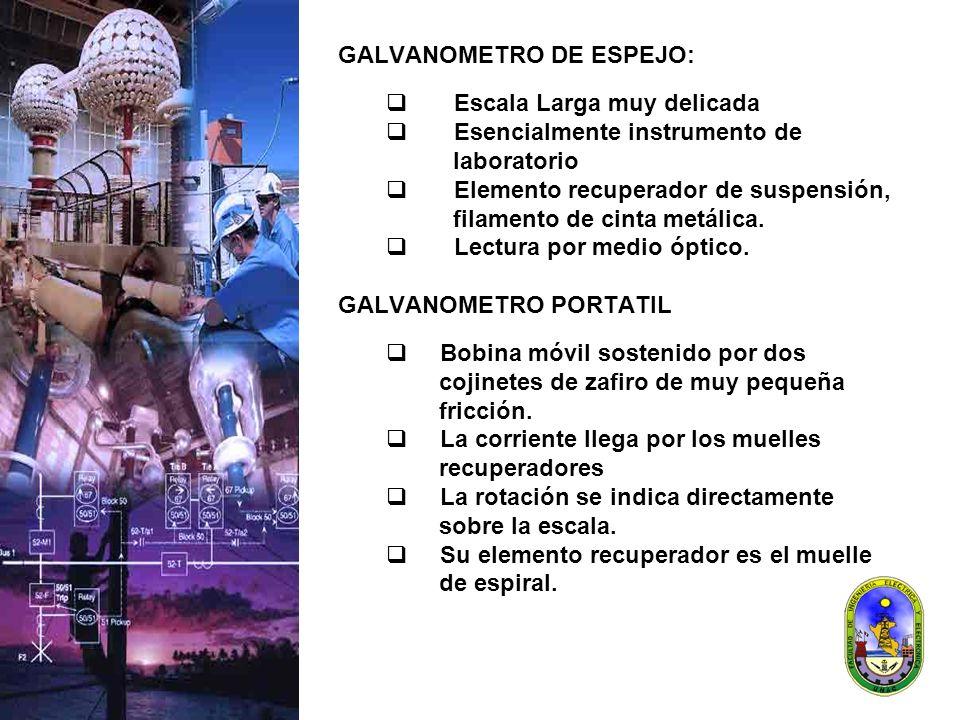 GALVANOMETRO DE ESPEJO: