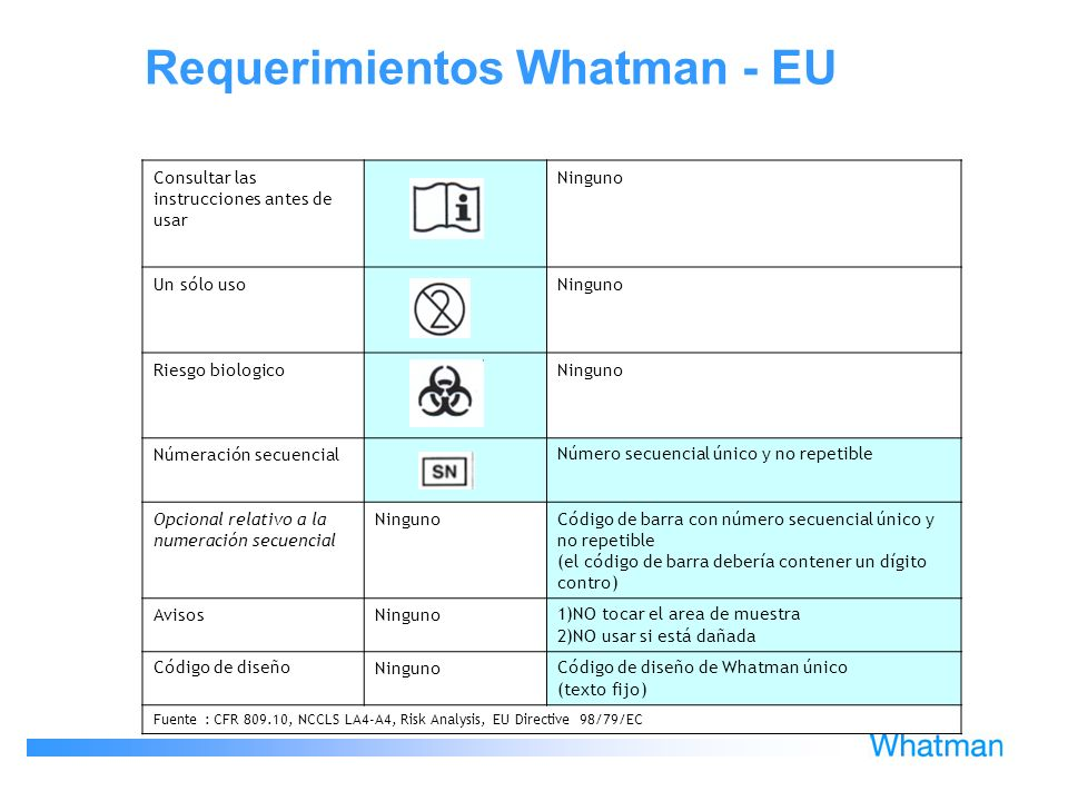 Requerimientos Whatman - EU