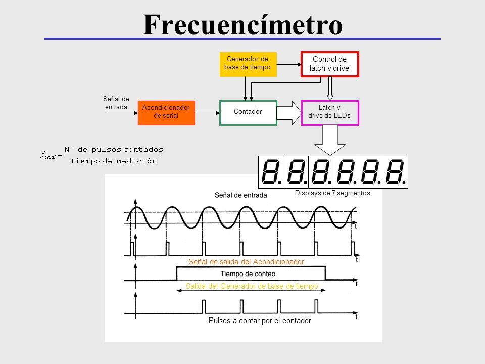 Frecuencímetro Control de latch y drive