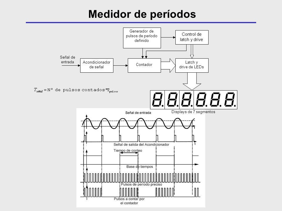 Medidor de períodos Control de latch y drive Displays de 7 segmentos